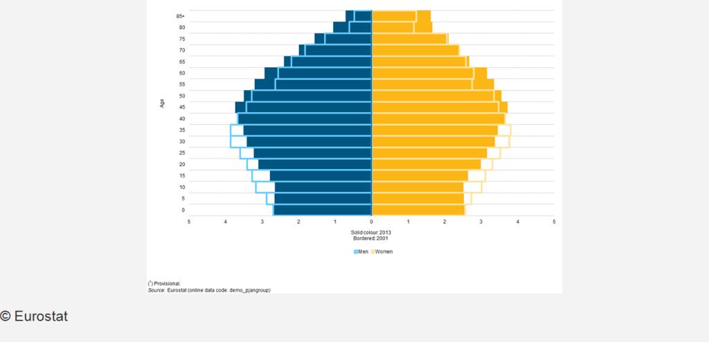 EPRS Roundtable debate: Demographic change in Europe