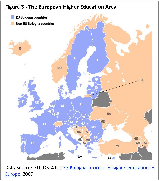 The European Higher Education Area