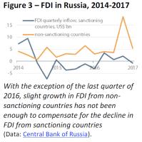 FDI in Russia 2014-2017