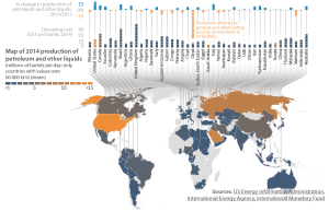 Map of 2014 production of petroleum and other liquids
