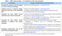 MFF review package – core objectives of the main proposals