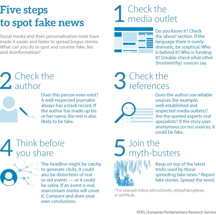 How to spot when news is fake
