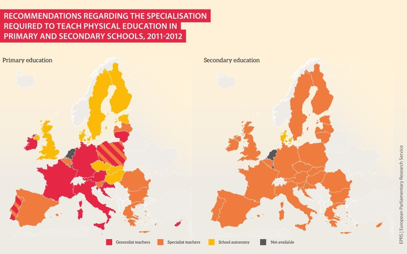 recommendations regarding the specialisation required to teach physical education in primary and secondary schools, 2011-2012