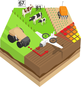 Precision agriculture: technology