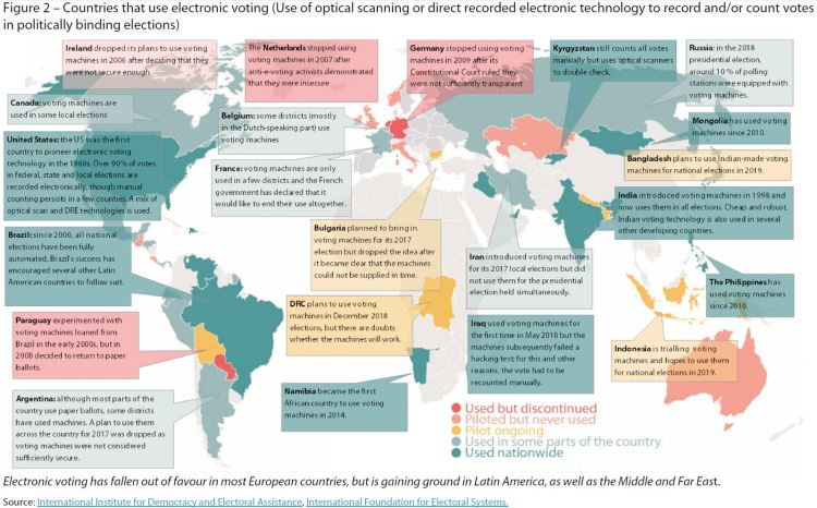 Countries that use electronic voting