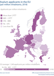 Asylum applicants per capita