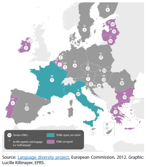 Regional and minority languages in the EU