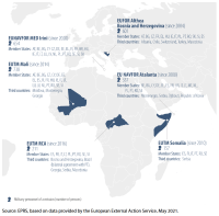 Military CSDP operations
