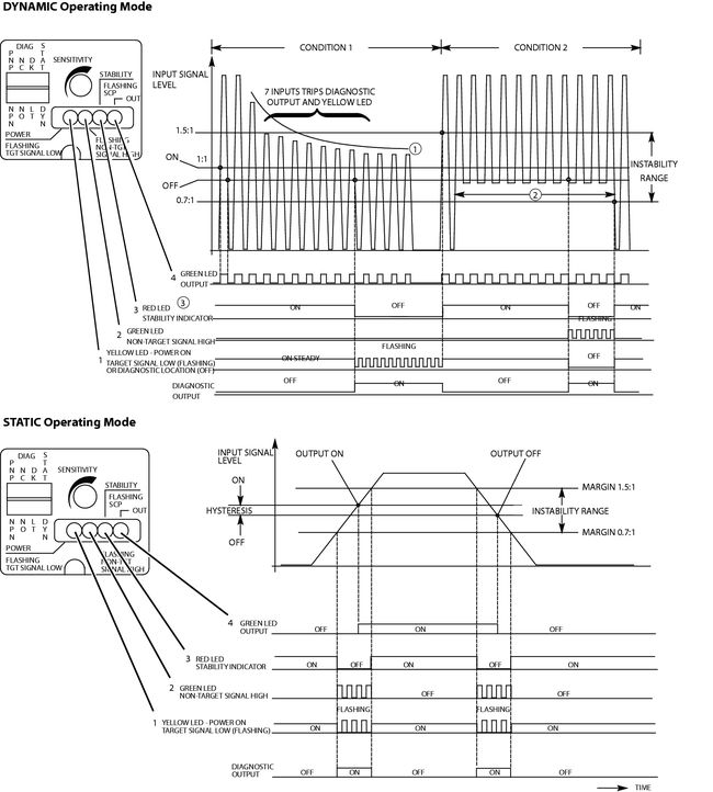 48192?resized650%2C722 whelen light bar wiring diagram efcaviation com whelen strobe light wiring diagram at reclaimingppi.co