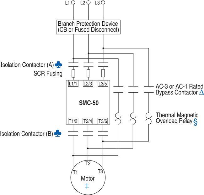Contactor Wiring Diagram Start Stop Nilzanet – Start Stop Wiring Diagram