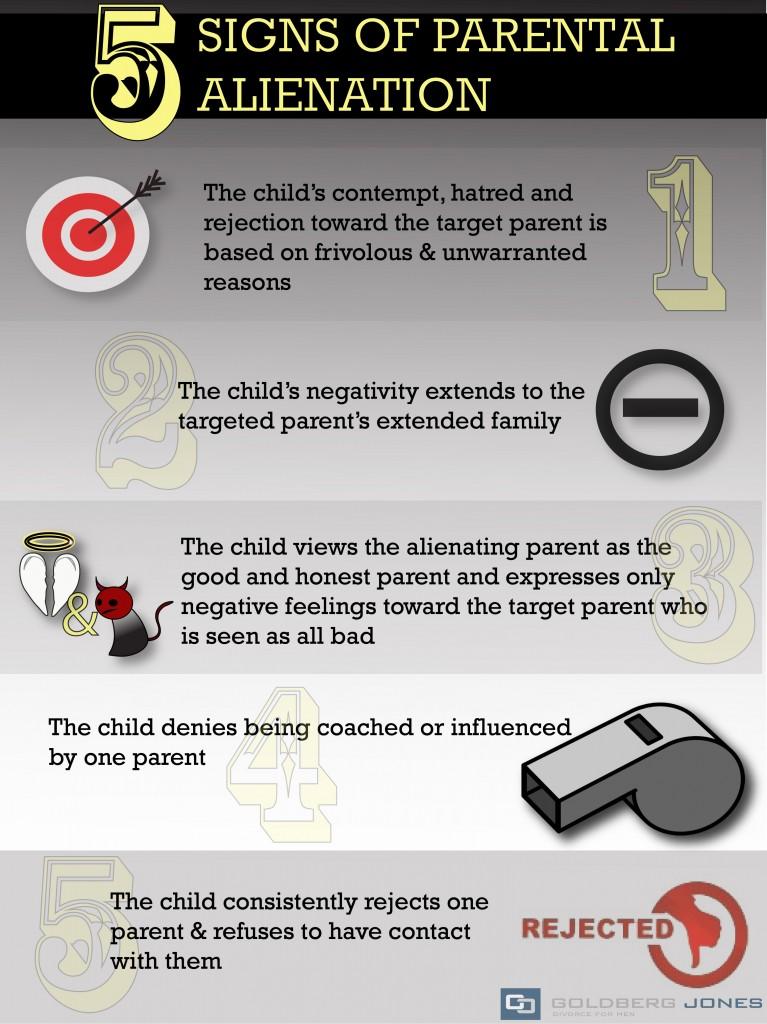 Parental Alienation and Fatherlessness Billboard
