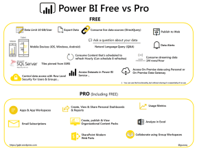 power-bi-free-vs-pro-infographic-updated-jun-2017