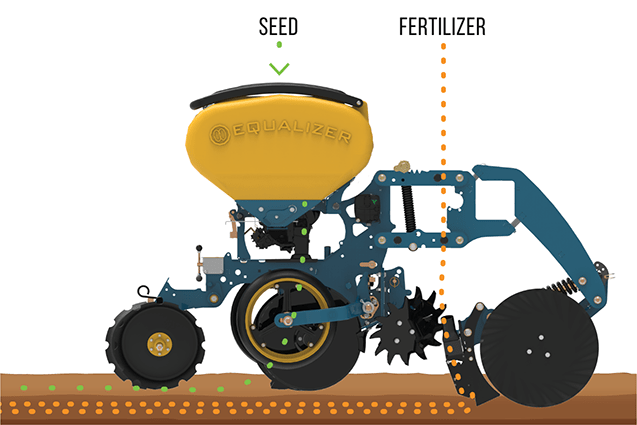 Equalizer Pre-Till Precision C Planter | www.equalizer.co.za