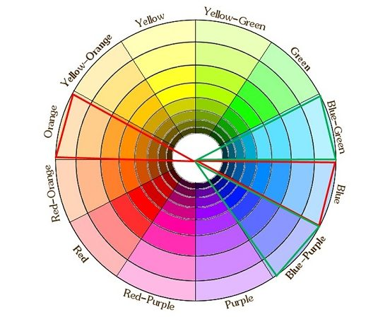 Deciphering The Eyeshadow Colour Wheel Equilibrio