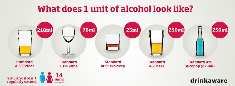 Alcohol in a healthy lifestyle