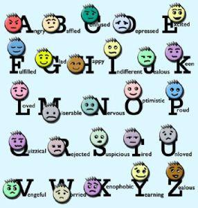 Registro de emociones