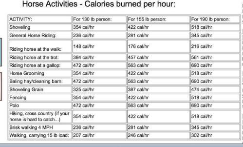 caloriesburned