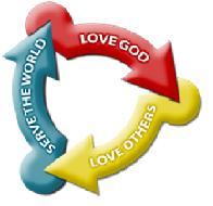 Love God, Love Ohers, Serve World
