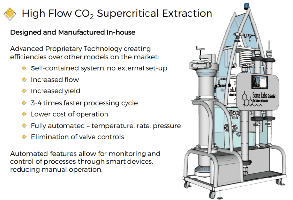 Cannabis Extract Machine