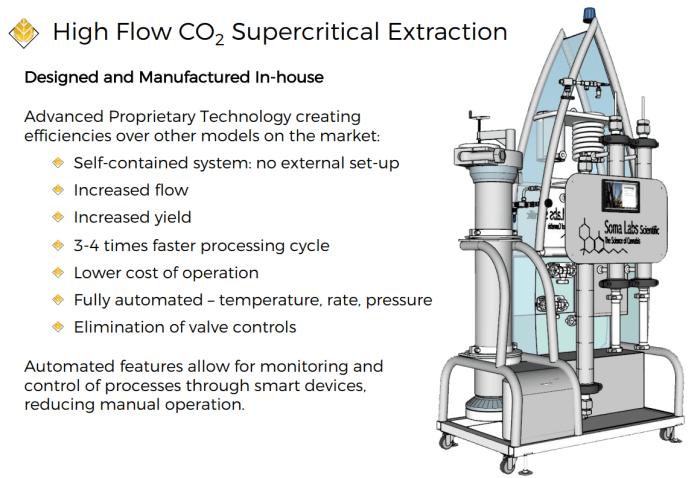 Cannabis Extract Machine