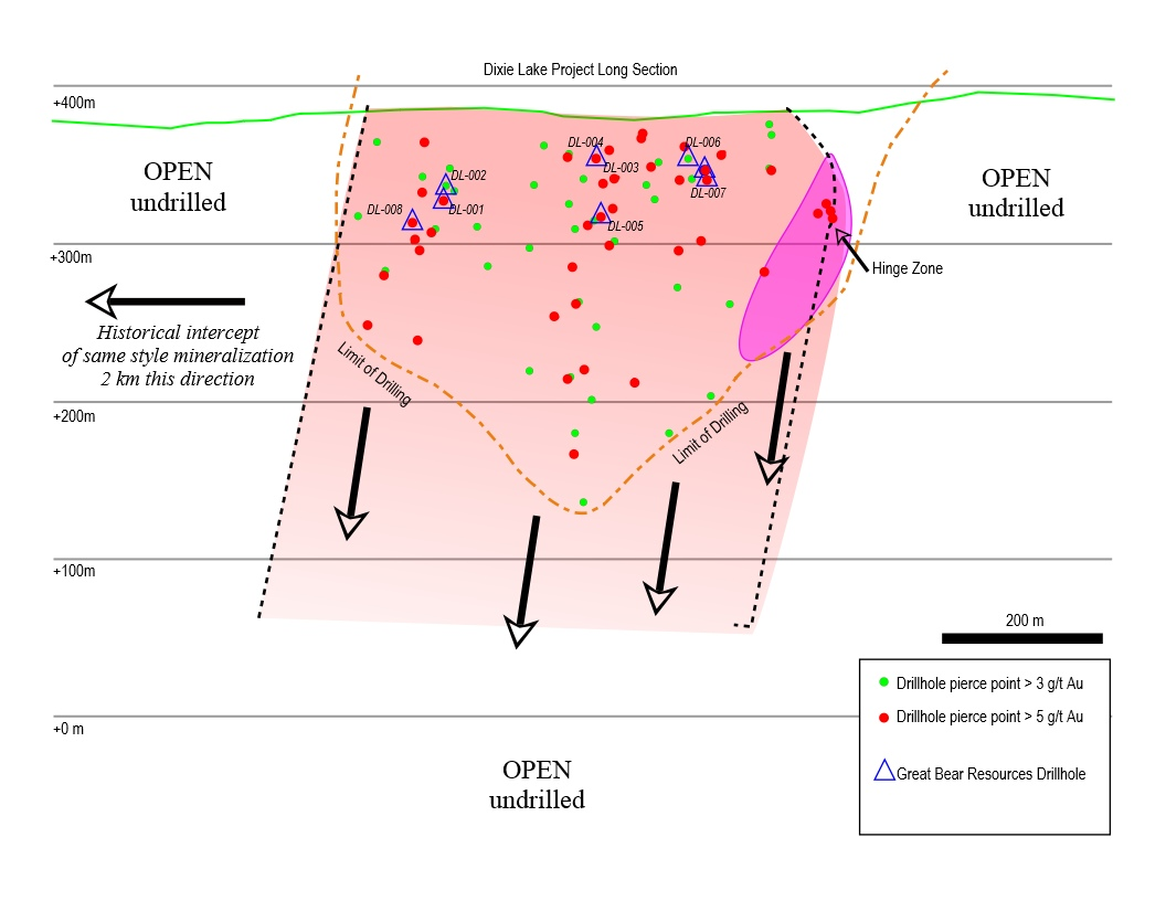 Great Bear Resources Gbrv Gold And The Power Of Discovery Golden Venture Folding Diagram Despite A Perpetually Listless Market Discoveries Are Still Working Subsets That 22m 19 G T Au Width Graded Five Meters 5139 One