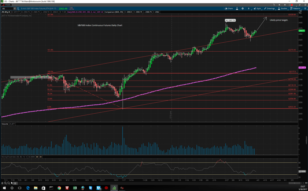 ES Screenshot 03302017