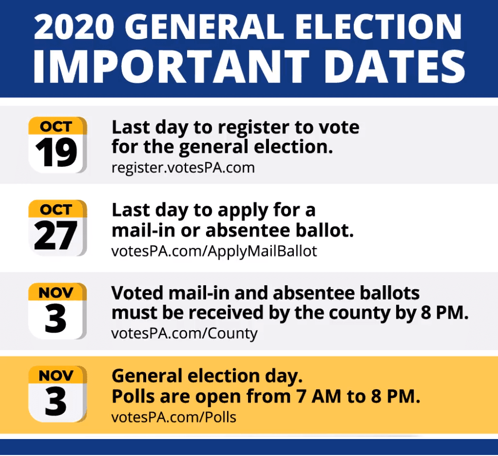 election important dates