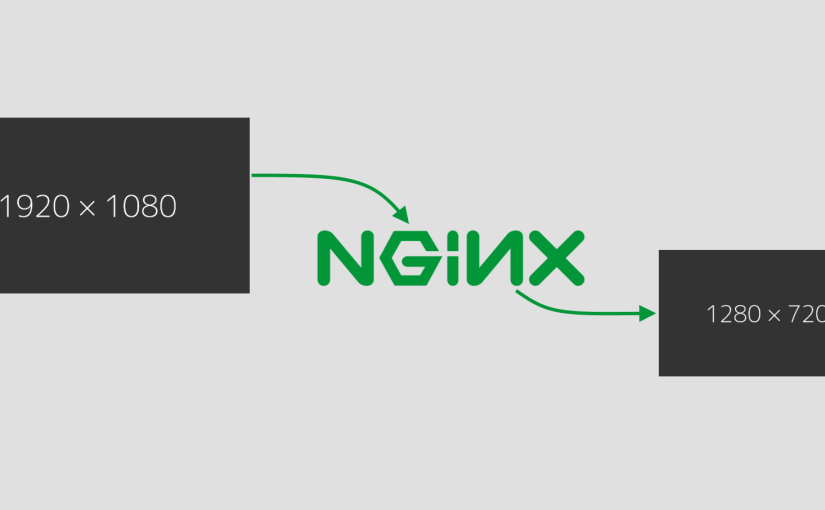 Nginx can help you resize your images - Erdem Köse