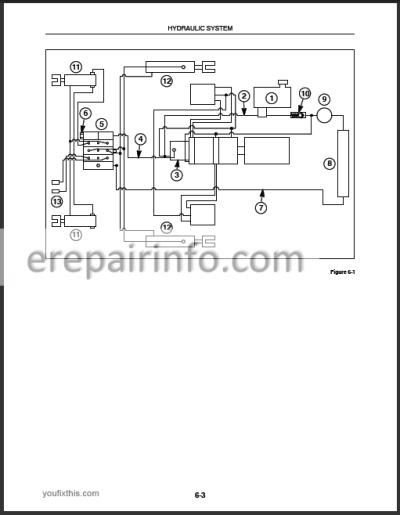New Holland L465 LX465 LX485 Service Manual – eRepairInfo.com on