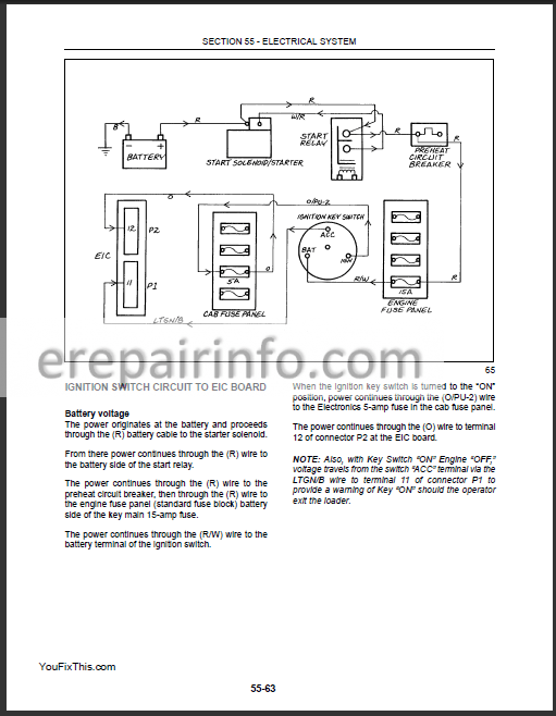 new holland fuse box diagram  wiring diagrams database