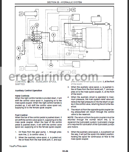New Holland LS180 LS190 Repair Manual – eRepairInfo.comeRepairInfo.com