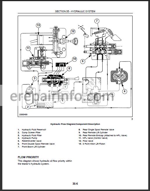 New Holland TC35 TC35 TC40 TC40D TC45 TC45D Service Manual