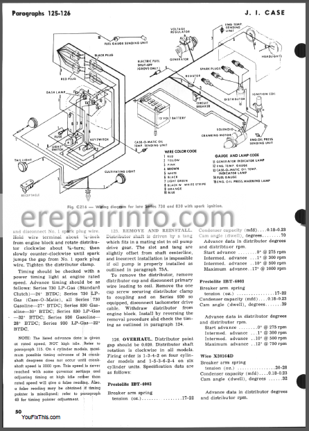 Case 730 830 930 1030 Shop Manual – eRepairInfo.comeRepairInfo.com