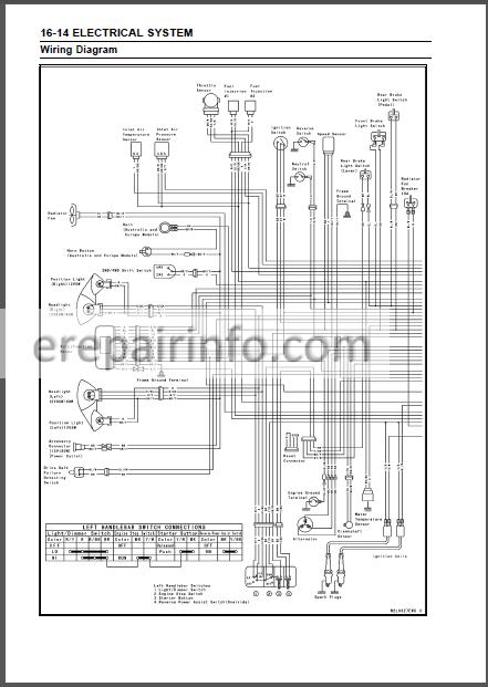 Kawasaki Brute Force 750 4x4i Kvf 750 4 4 Service Manual Atv Erepairinfo Com