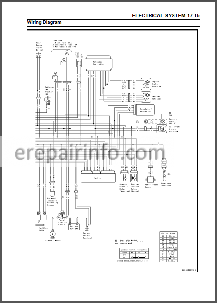 kawasaki brute force 750 4x4i kvf750 service manual atv 2005