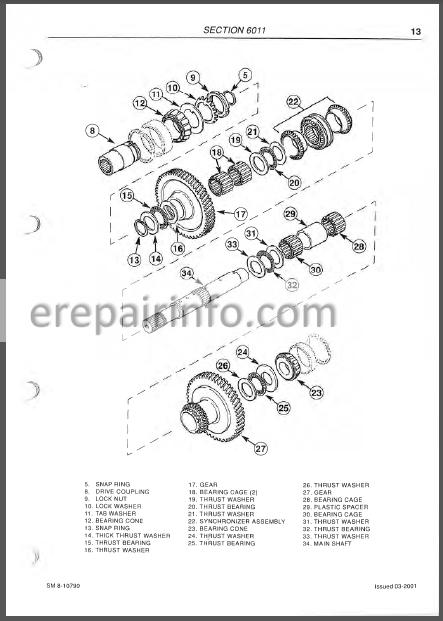 Magnificent Mccormick Mc95 Mc105 Mc115 Mc120 Mc135 Service Manual Pabps2019 Chair Design Images Pabps2019Com