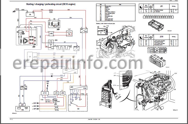 Claas Renault Ares 816 Repair Manual Tractor – eRepairInfo.comeRepairInfo.com