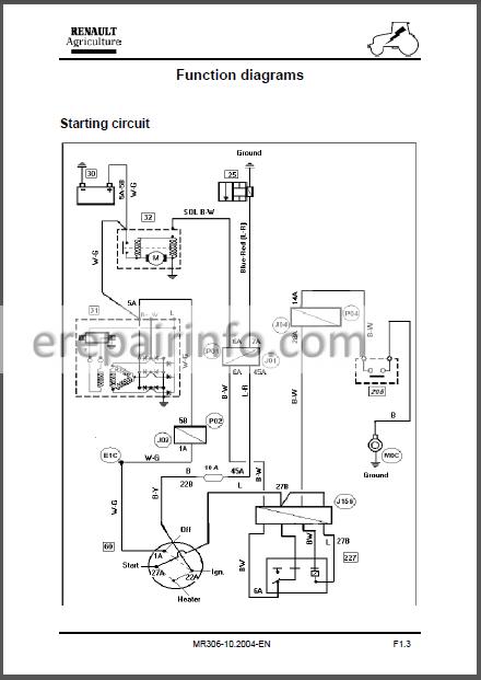 Claas Renault Ceres 316 326 336 346 Repair Manual Tractors – eRepairInfo.comeRepairInfo.com