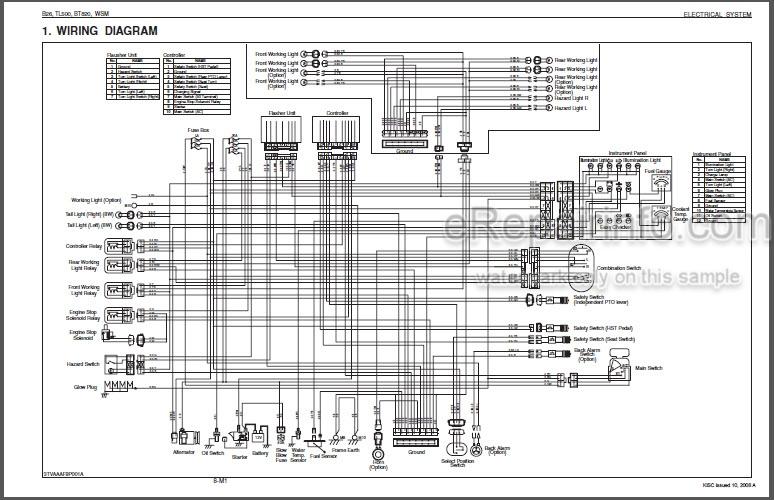 Kubota B26 Tractor Wiring Diagrams - seniorsclub.it schematic-quiet -  schematic-quiet.plus-haus.itschematic-quiet.plus-haus.it