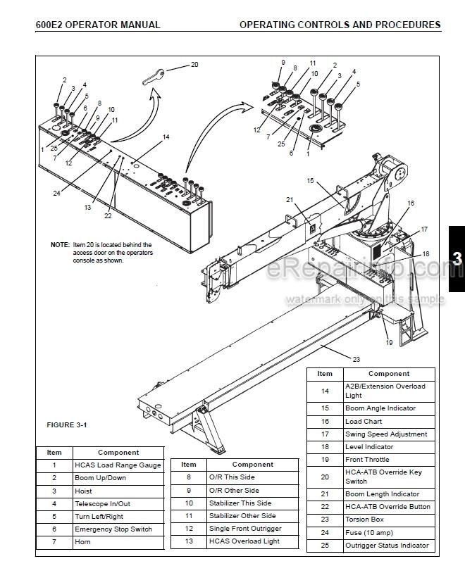 National Crane 600E2 Operators Manual Crane