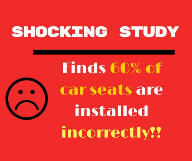 Shocking Study