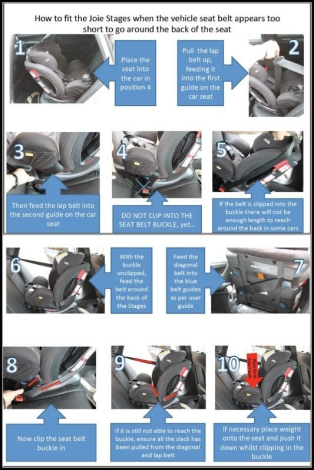 Joie Stages Too Short Seat Belt Syndrome Fixed Guide A Rear