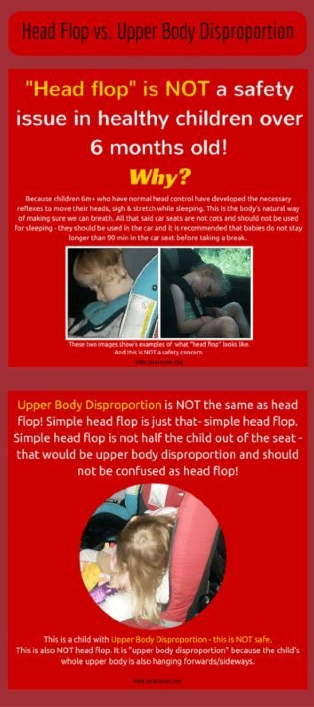Head Flop vs. Upper Body Disproportion (2)