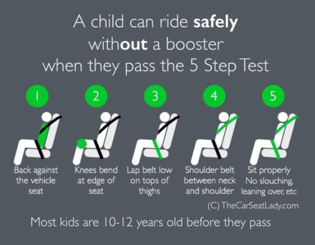 The 5 step test