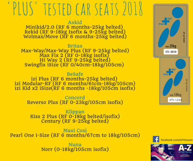 PLUS tested car seats 2018