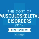 The Cost of Musculoskeletal Disorders (MSDs) [Infographic]