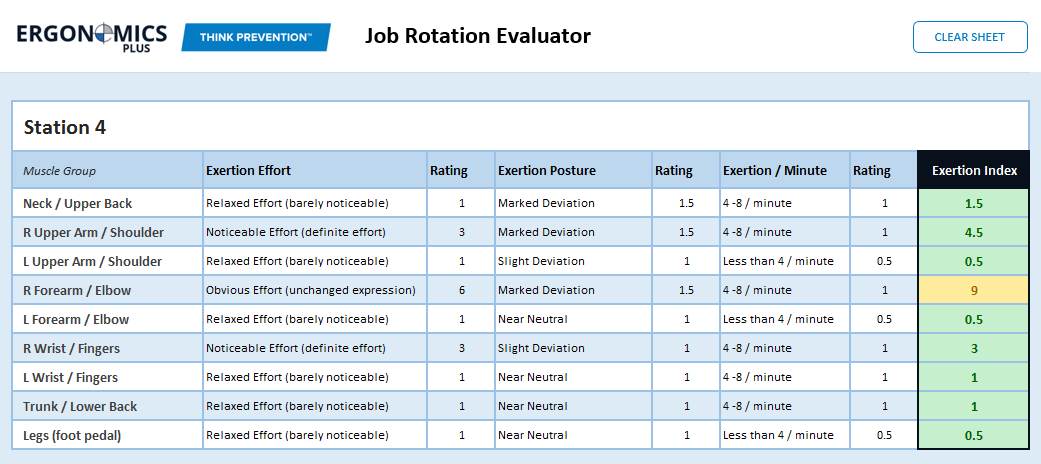 Job Rotation - Station 4
