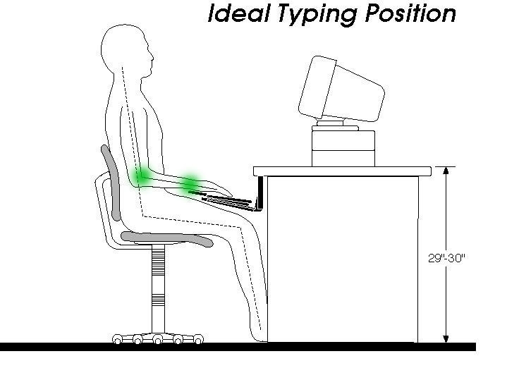 Ideal Typing Position (CUErgo)