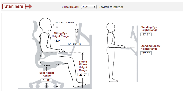 Calculate Ideal Heights For Your Ergonomic Office Desk Chair