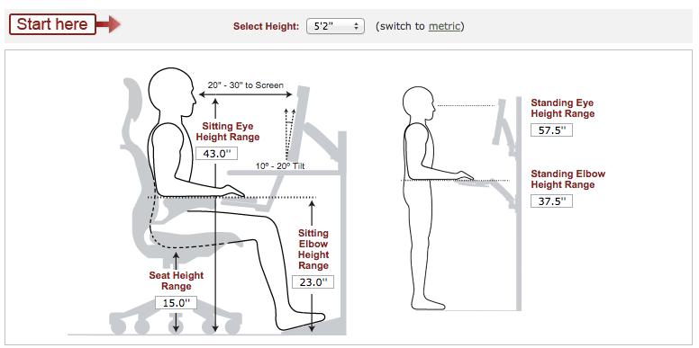 Ideal Standing Desk Height Calculator